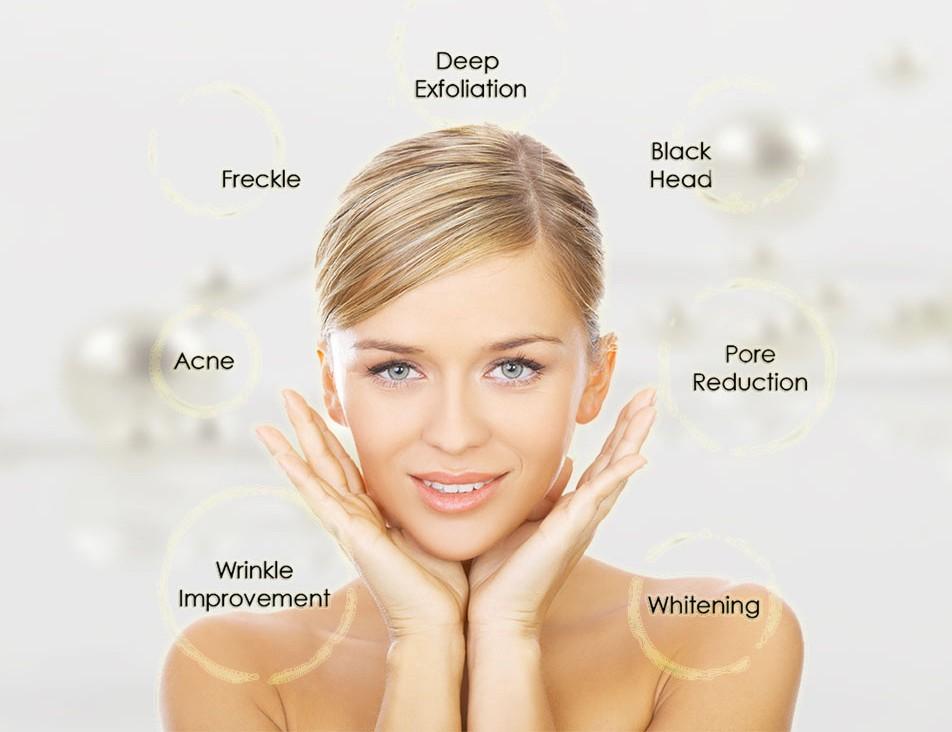 Sensedebelle signature skin renewal facial sensedebelle for Belle jardin slimming expert